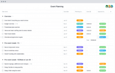 free event planning template with checklists and timeline · asana event planning itinerary template example