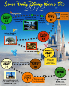 printable 2 custom disney world itinerary templates  wdw prep school fun travel itinerary template doc