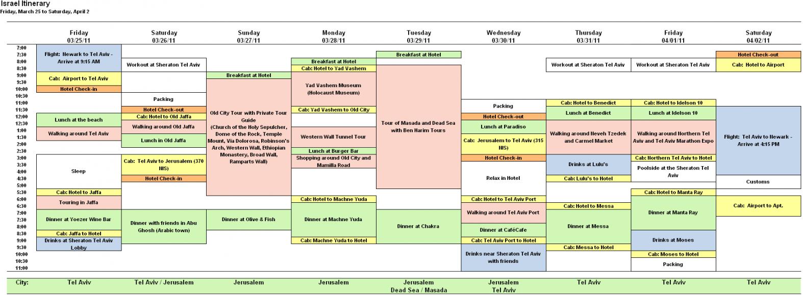 printable israel itinerary  travel itinerary template itinerary professional travel itinerary template word