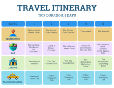 sample pastel travel itinerary template fun travel itinerary template word