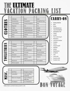 the ultimate honeymoon packing list  travel  beach honeymoon itinerary template word