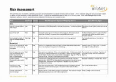free 30 nist security assessment plan template in 2020  security security assessment proposal template pdf