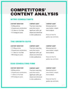 printable what is a marketing plan and how to make one?  venngage marketing plan proposal template word