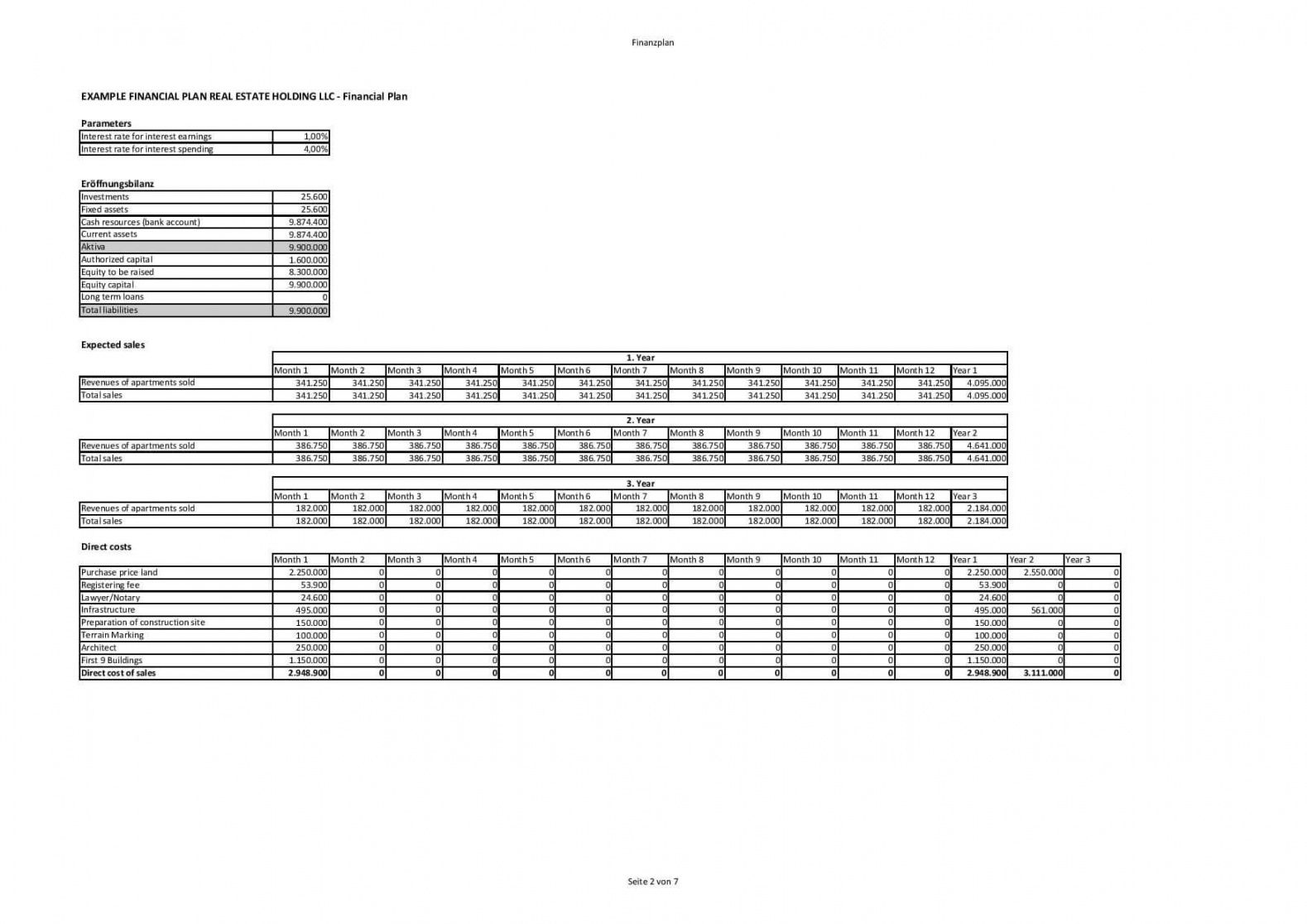 free financial plan template excel and pdf download for financial planning proposal template pdf