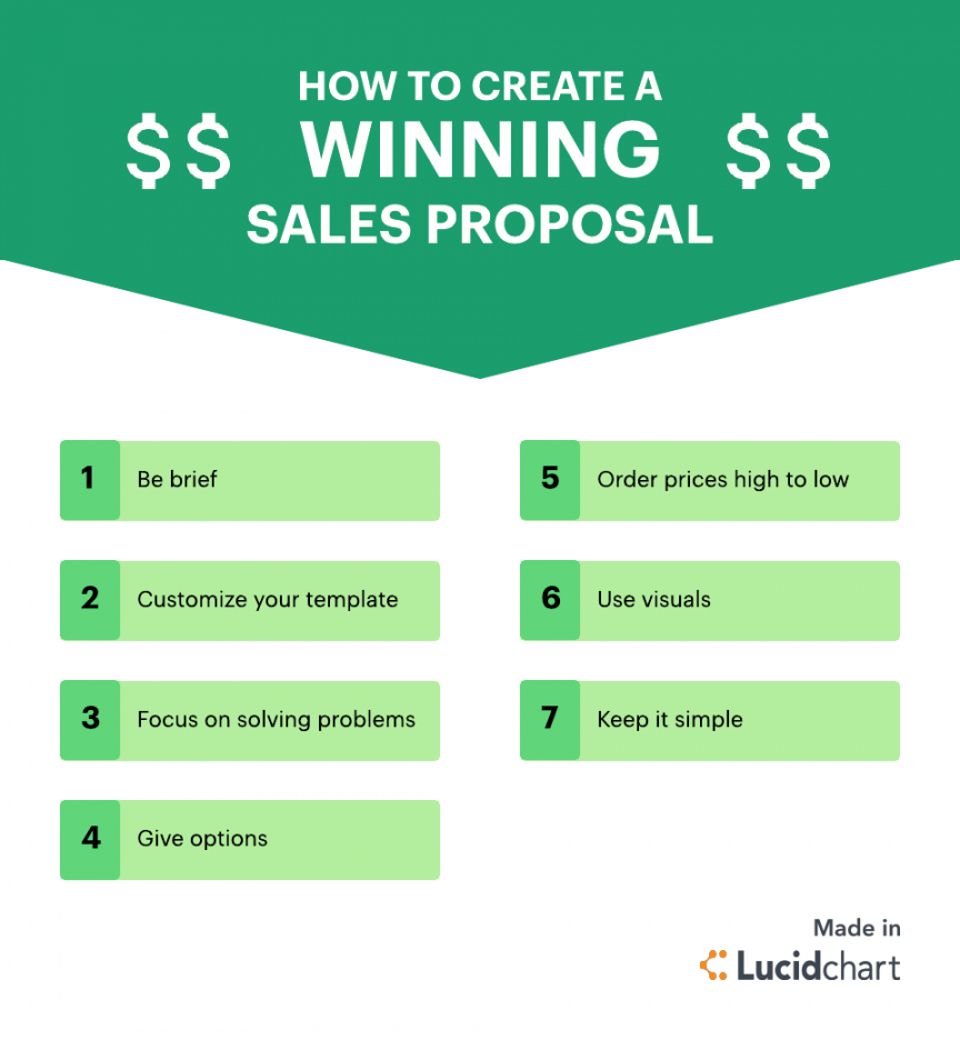 printable 7 tips for writing a winning sales proposal  lucidchart blog professional sales proposal template example