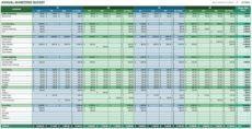 sample 12 free marketing budget templates  smartsheet marketing budget proposal template