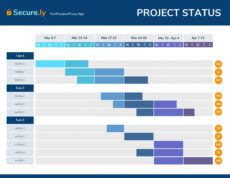 11 gantt chart examples and templates for project management project time management template example