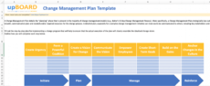 change management plan online software tools & templates change management roadmap template word