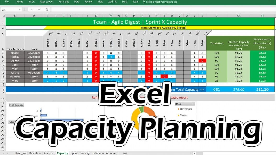editable excel capacity planner project management capacity planning template