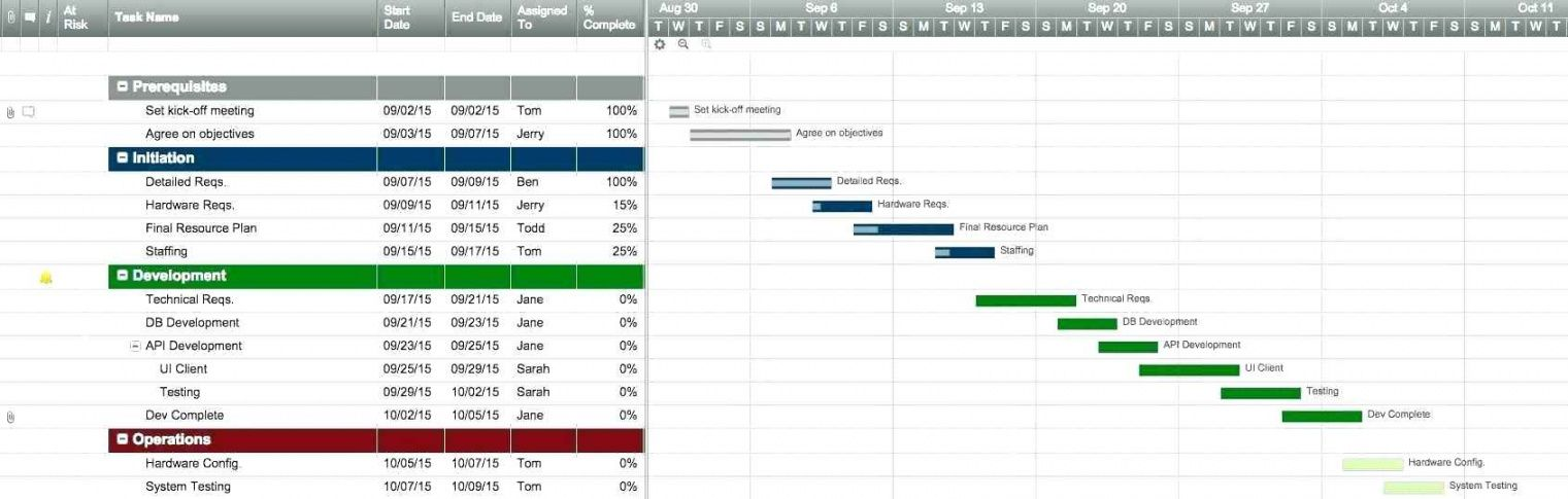 free 20project management allocation template excel capacity project management capacity planning template example
