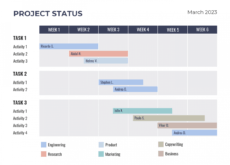 free 40 timeline template examples and design tips  venngage change management timeline template example