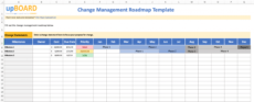 free change management roadmap online software tools & templates change management roadmap template pdf