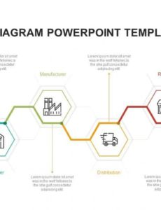 free supply chain diagram template for powerpoint & keynote supply chain management diagram template excel
