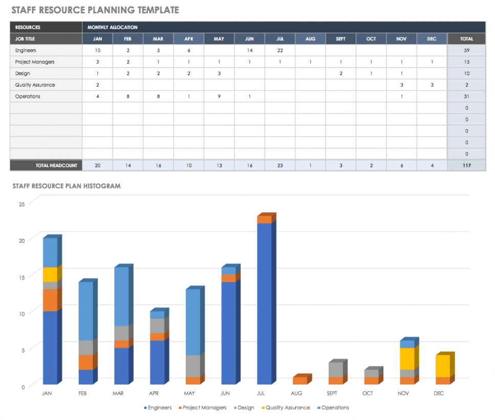 printable free resource planning templates  smartsheet project management capacity planning template doc