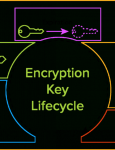 printable the definitive guide to encryption key management fundamentals encryption key management policy template doc