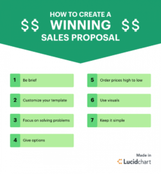 sample 7 tips for writing a winning sales proposal  lucidchart blog best sales proposal template pdf