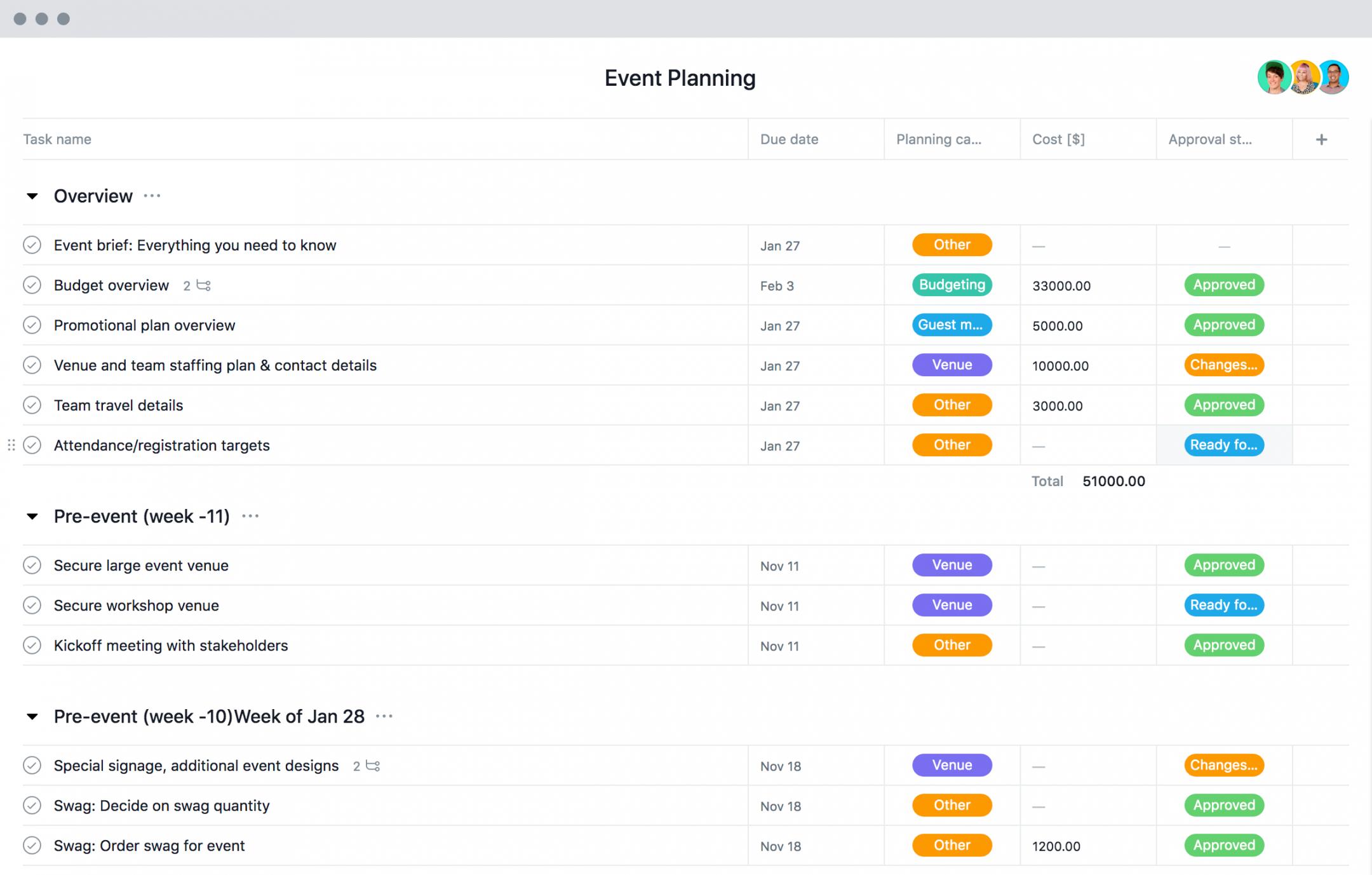 sample event planning template  checklist timeline & budget · asana event management timeline template