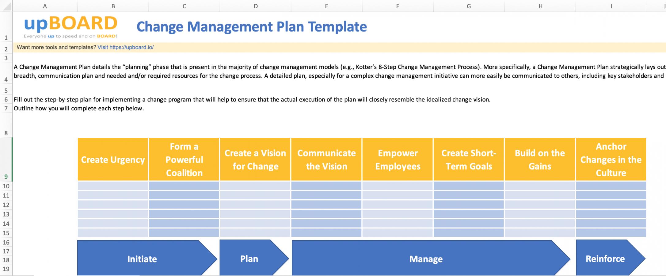 change management plan online software tools & templates content management strategy template excel