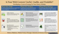 content strategy for library websites  rebecca blakiston content management strategy template pdf