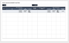download free risk matrix templates  smartsheet operational risk management template excel