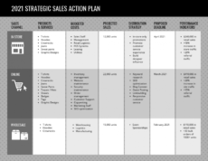 editable gray sales action plan template sales project management template pdf