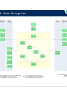 editable problem management  it process wiki problem management policy template