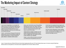 free the 6 core elements of a successful content marketing content management strategy template pdf