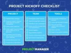 free the only project kickoff checklist you need  projectmanager checklist project management template doc