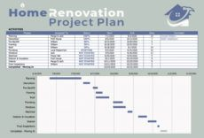 printable 48 professional project plan templates excel word pdf home renovation project management template doc
