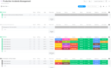 printable incident management template  monday it incident management template example