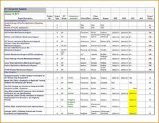 sales er spreadsheet and customer management excel template customer management spreadsheet template