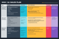 sample 30 project plan templates & examples to align your team sales project management template pdf