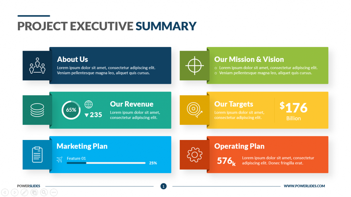sample project executive summary template  download  powerslides™ project management summary template