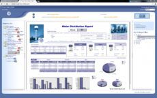 sample report templates and sample report gallery  dream report facilities management monthly report template excel
