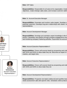 free 5 steps to include in the company reorganization process department restructure proposal template doc
