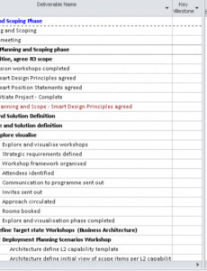 free end to end project release plan software release management template example