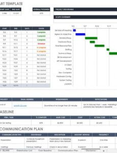 free training plan templates for business use  smartsheet team management plan template word
