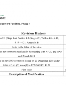 normal template change management post implementation review template word