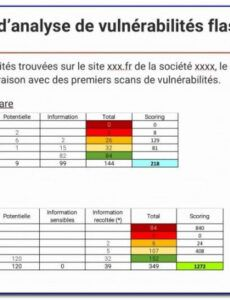 printable vulnerability assessment template for food defense vulnerability management policy template example
