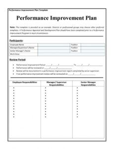 sample 43 free performance improvement plan templates & examples team management plan template excel