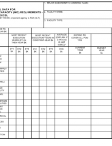 da form 7806 download fillable pdf or fill online overhead capacity and availability management template example