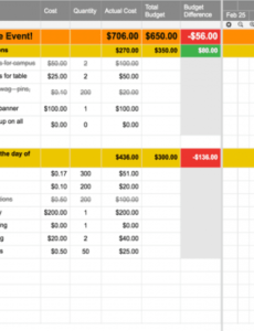 editable free project management templates  smartsheet event management project plan template word