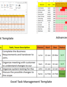 editable project management templates  20 free downloads project management resource plan template word
