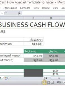 free cash flow forecast template for excel cash management report template doc