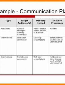 free communication plan template  template business communication plan for change management template excel