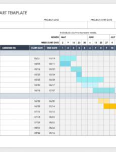 free gantt chart templates in ms word  smartshee project management gantt chart template doc
