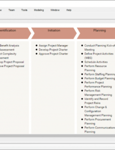 free process map designer project management procedure template word