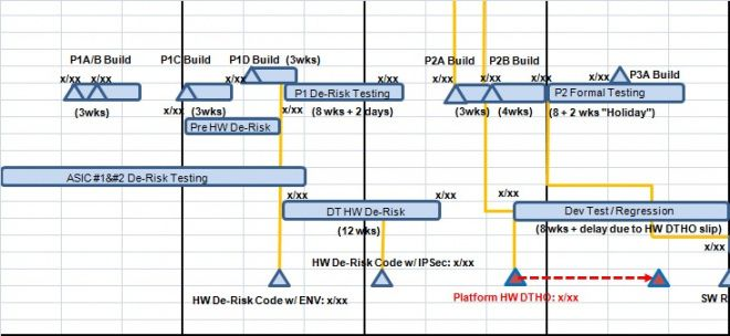 free project management development schedule template mar schedule management plan template pdf