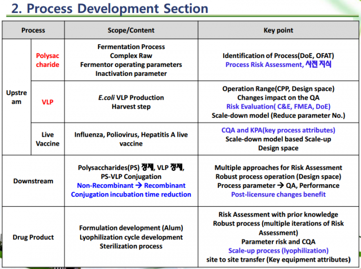 free qbd for vaccines avax control strategy slides vaccine management plan template doc