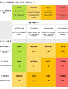 free risk management plan templates  smartsheet enterprise risk management plan template doc